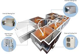 Ducted Heating Systems East Melbourne