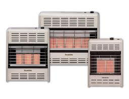 Gas Wall and Space Heaters Servicing Montrose