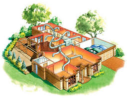 Central Heating Systems Gardenvale